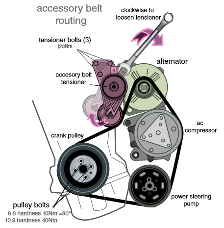 Volkswagen 1 8t Engine Diagram - Complete Wiring Schemas